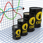 Oil, Stocks and the Dollar